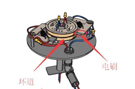 滑环定子固定方式