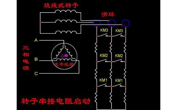 导电滑环原理示意图